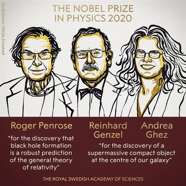 Nobel Prize in Physics Awarded for Black Hole Discoveries