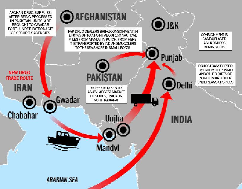 Sea corridor new smuggling route