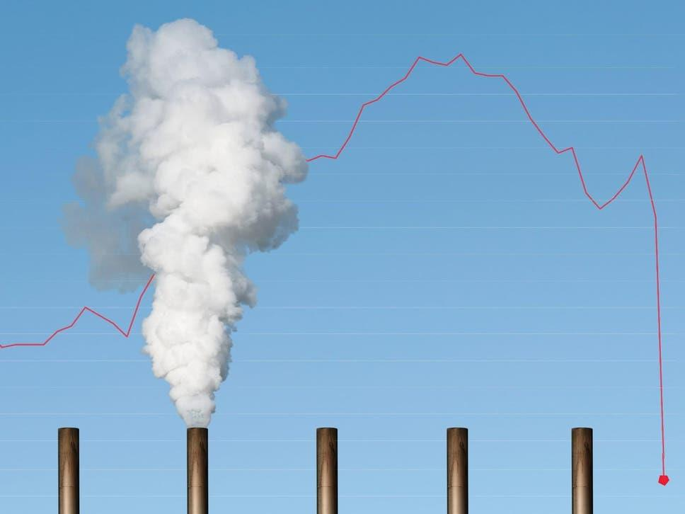 Global CO2 emissions 'fell to lowest level in 14 years' during lockdown