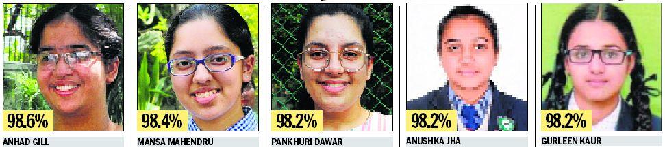 Girls show the way, outperform boys in Ludhiana