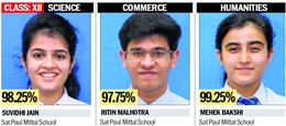 Girls top in ICSE, ISC exams